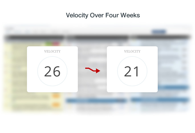 Velocity Over Four Weeks