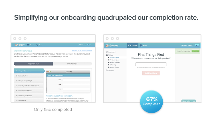 Simplifying our onboarding quadrupaled our completion rate