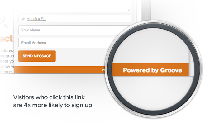 Visitors who click Powered by Groove link are 4x more likely to sign up