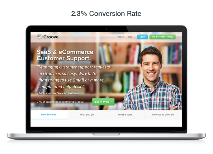 2.3% Conversion Rate