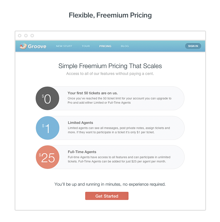 flexible, freemium pricing