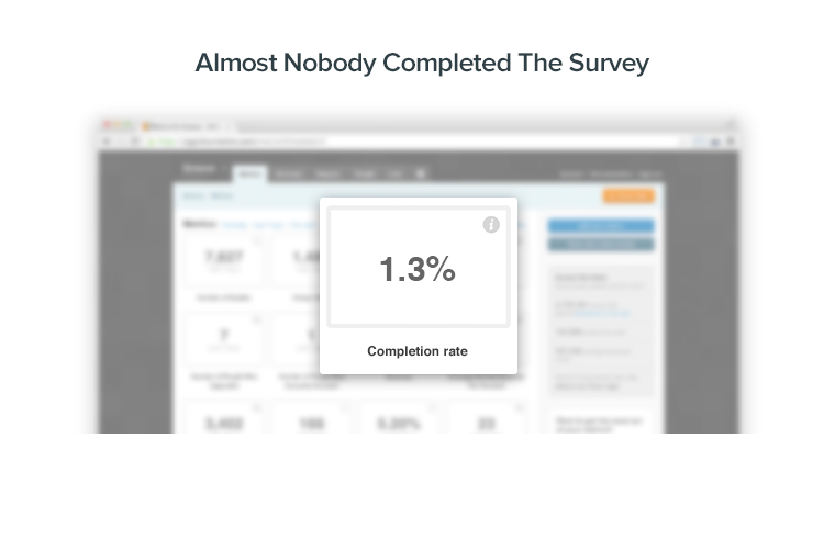 Almost nobody completed our customer exit survey