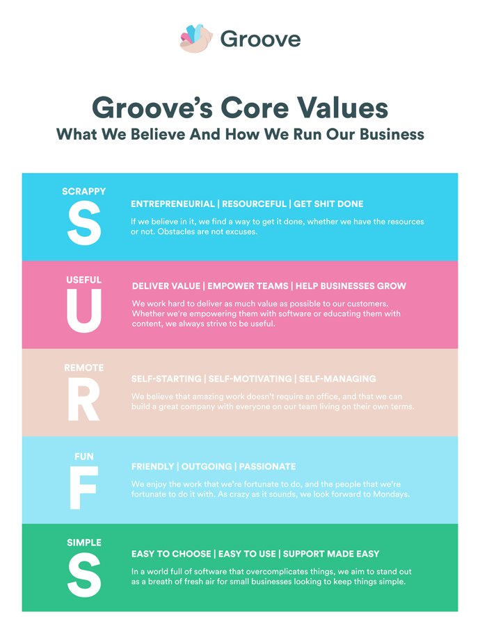 Groove's company core values