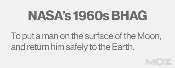 NASA BHAG