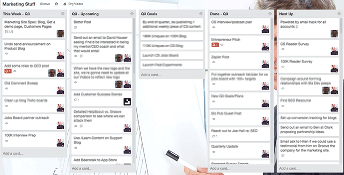 Remote working tools: Trello marketing