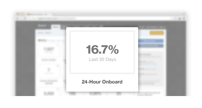 Customer success metrics:  24-hour onboard