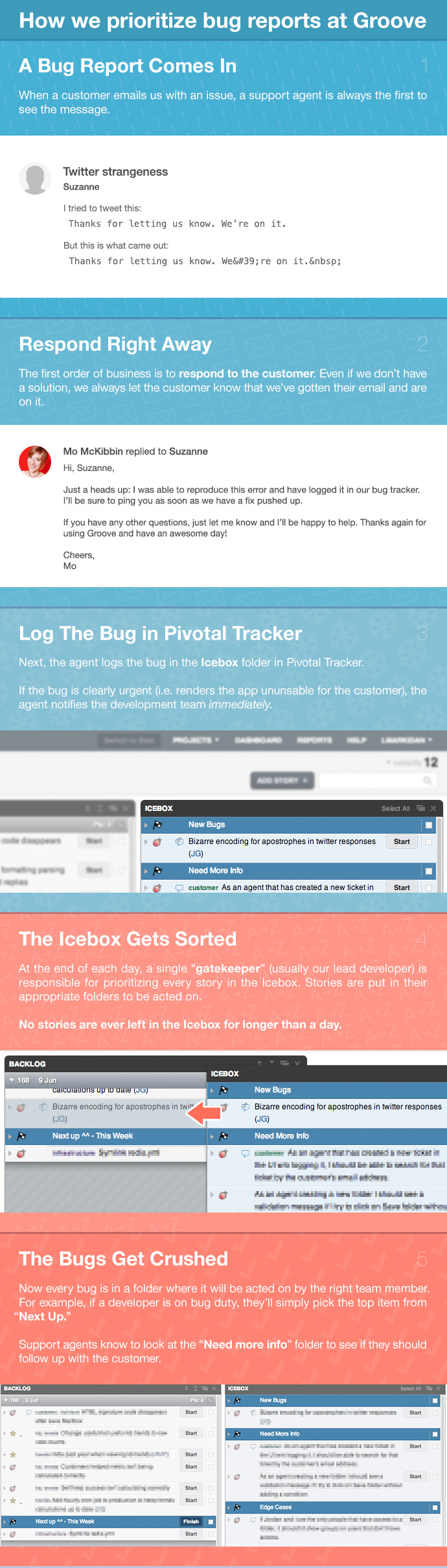 Bug reports system