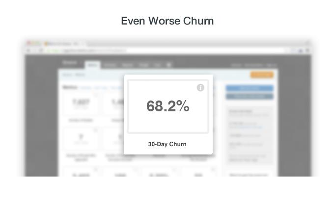 Even worse churn!