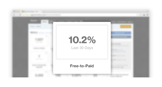 Customer success metrics: Free-to-paid conversion