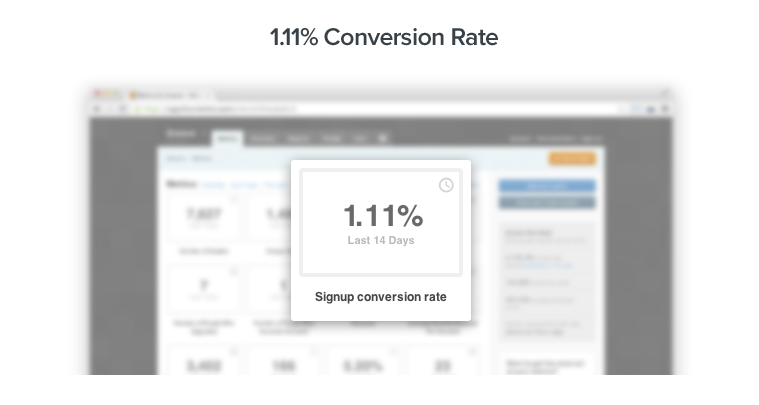 1.11% conversion rate
