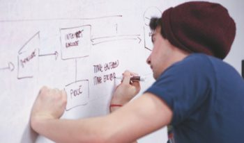 The 6-Step Marketing Strategy We Used to Make $120,679 Selling an Online Course