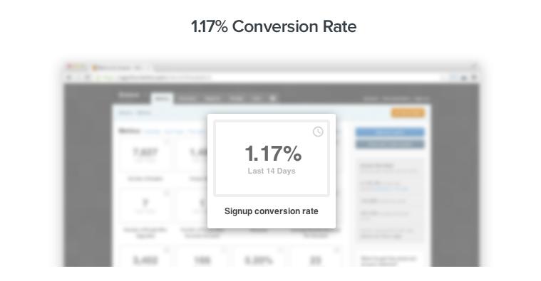1.17% conversion