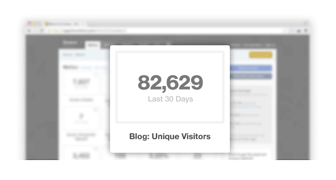 Over 80k blog unique visitors