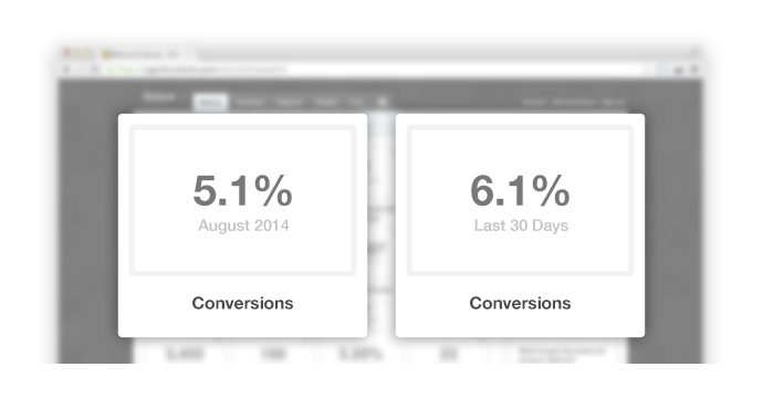 Results: Conversions