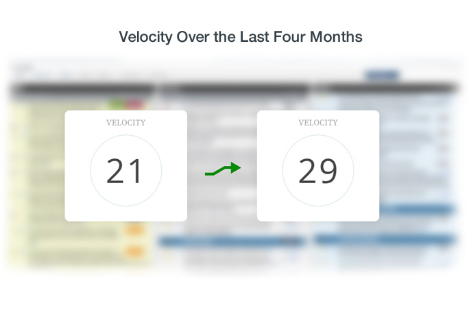 Velocity over last 4 months