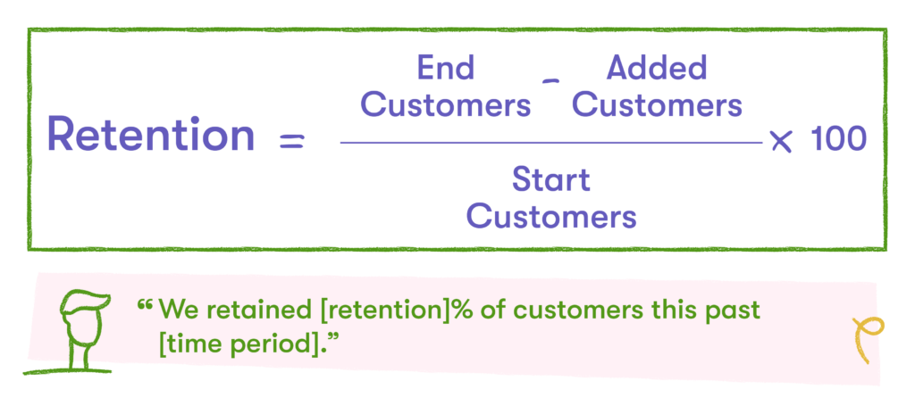 retention formula for customer marketing metrics