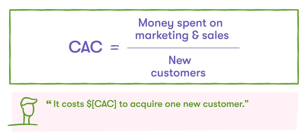 CAC formula for customer marketing analytics