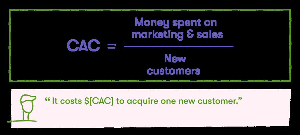 CAC formula for customer marketing analytics