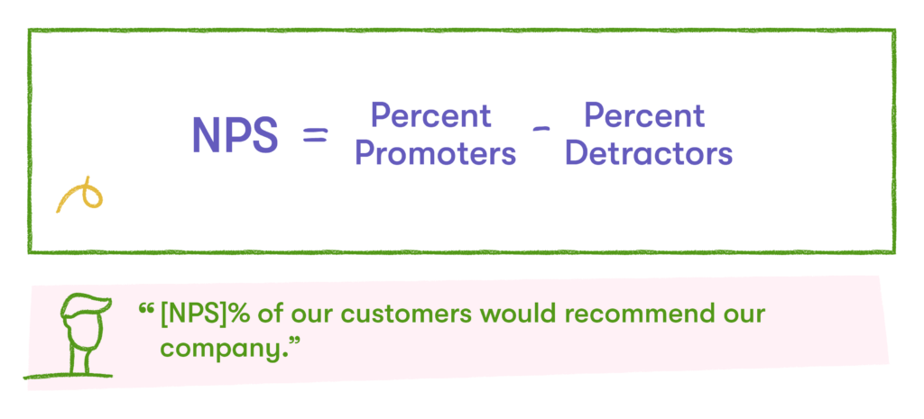 NPS formula for customer marketing analytics
