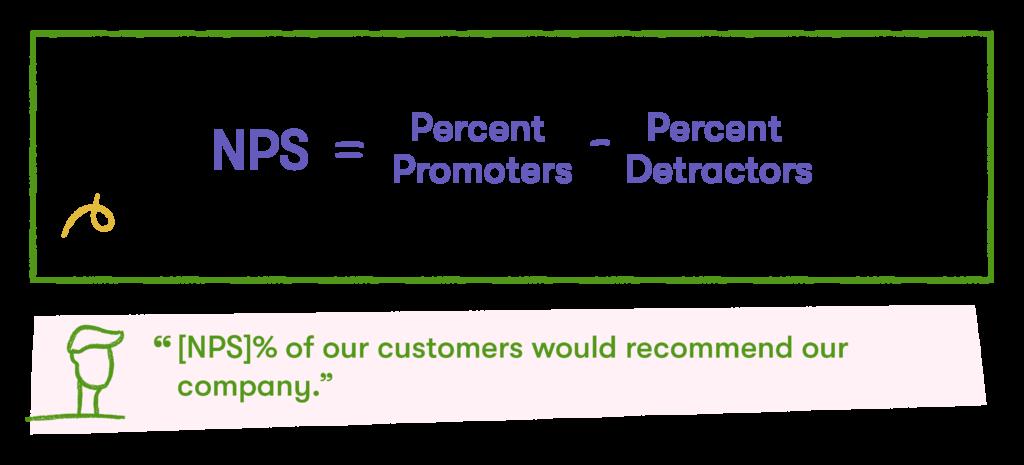 NPS formula for customer marketing analytics