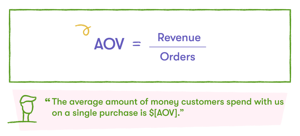 AOV formula for customer marketing analytics