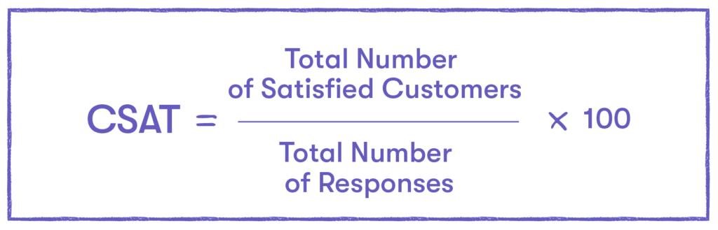 CSAT formula