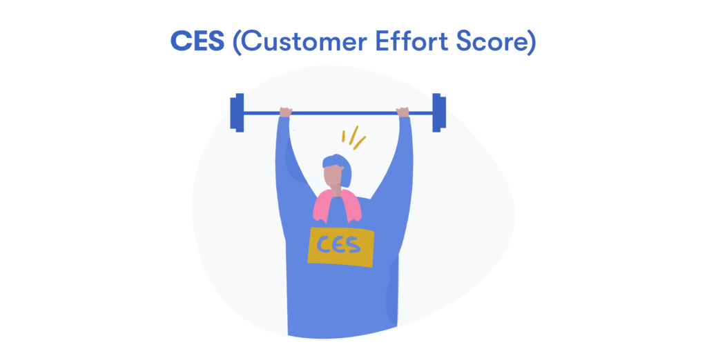 CES (Customer Effort Score)