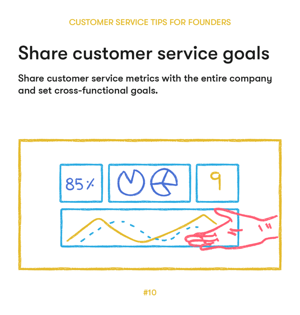 customer service tips 10 share customer service goals