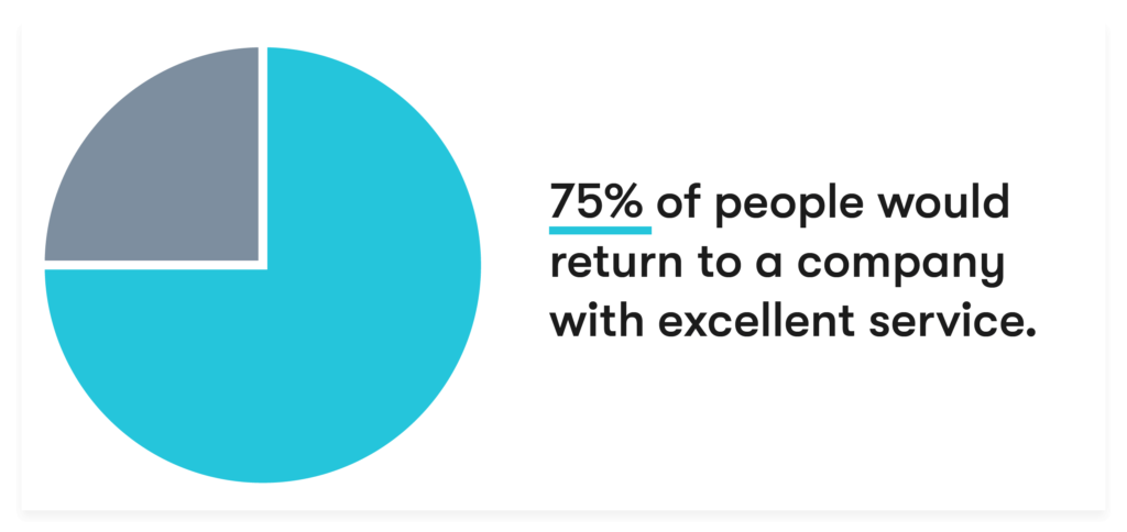why customer service is important reason 3 retention