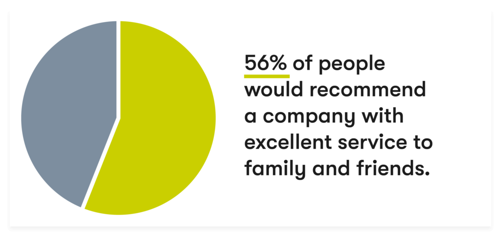 why customer service is important reason 9 free marketing