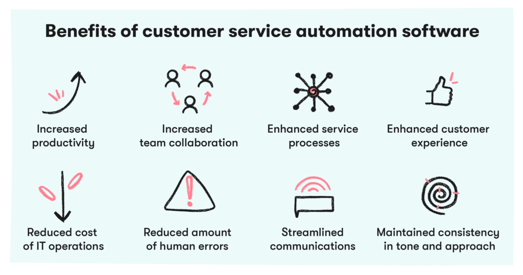 benefits of customer service automation