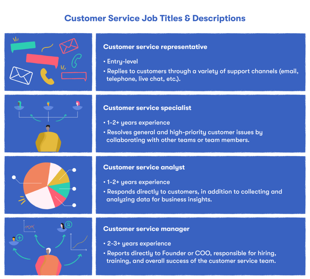 customer service job descriptions and titles