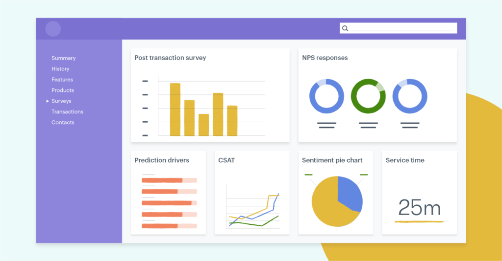 customer experience software example dashboard