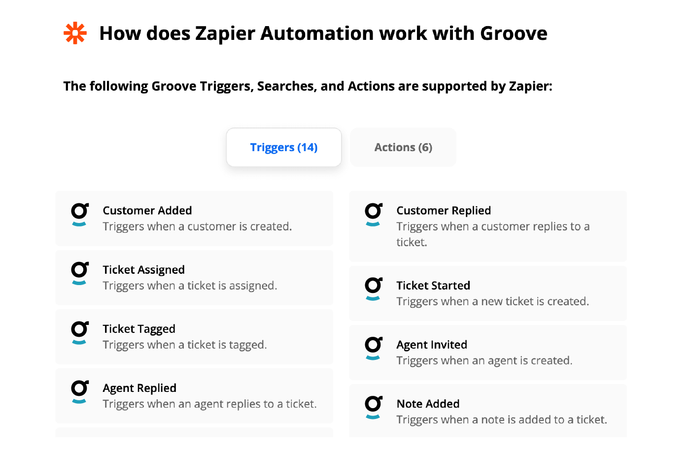Customer service app 5 zapier integration with groove