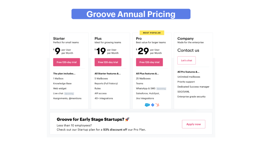 Groove customer support software pricing ranges from $9 to $29 per user per month, billed annually.