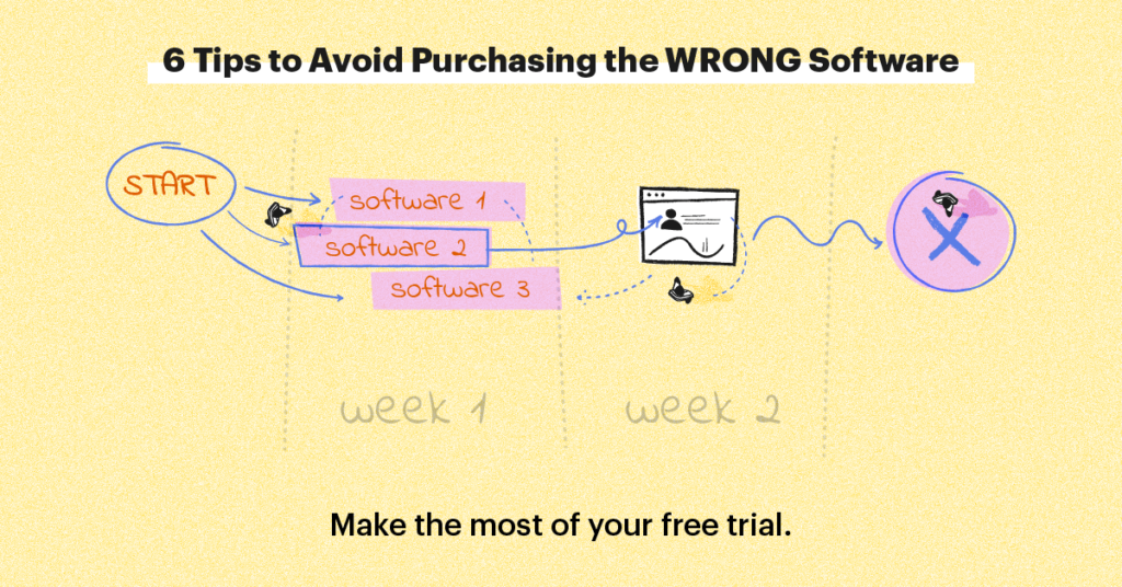 Take advantage of your customer support platform free trial.