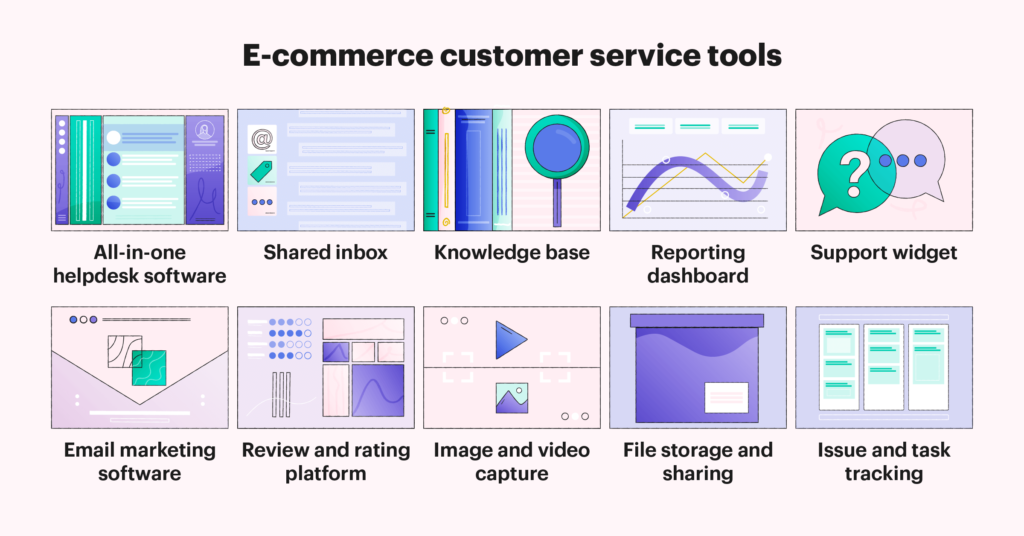 e-commerce customer service tools
