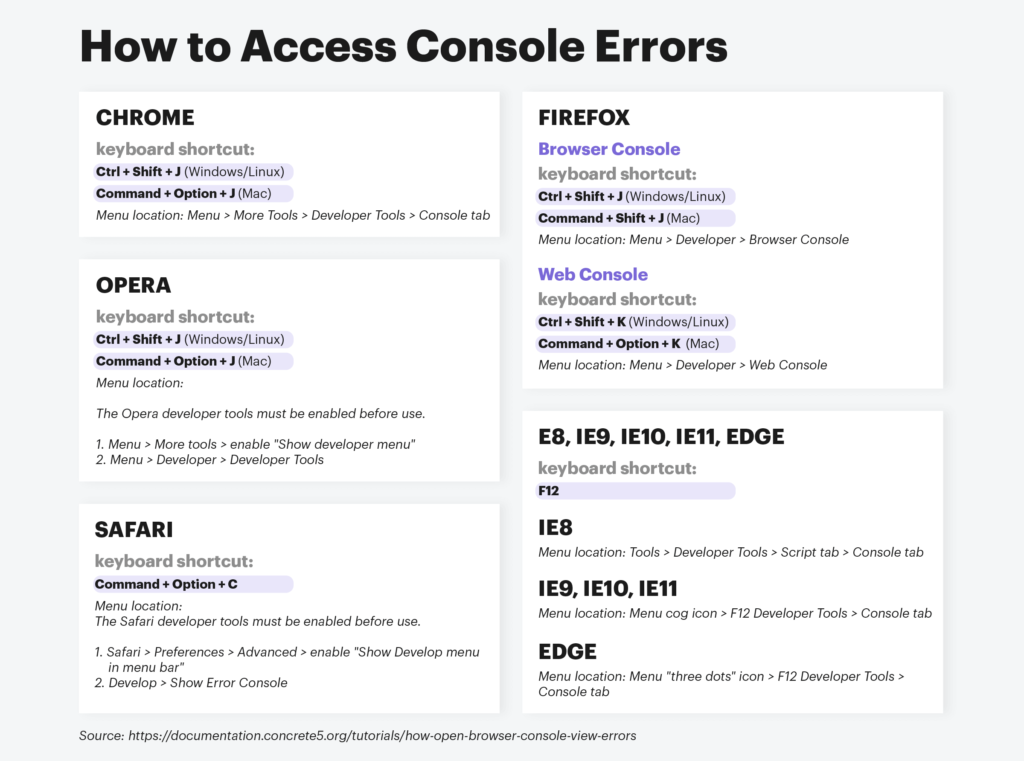 how to access console errors